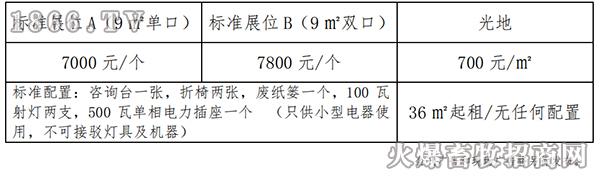 2019江西畜牧业博览会参展费用