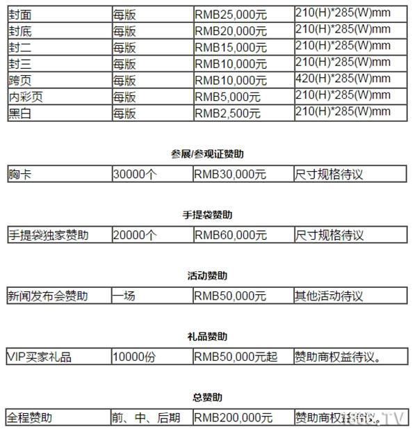 第六届广州国际渔业博览会广告及赞助有哪些?
