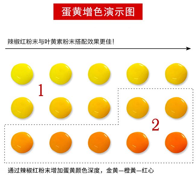蛋黄增色演示图